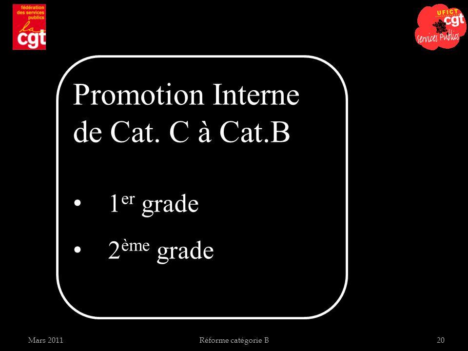Mars 2011Réforme catégorie B20 Promotion Interne de Cat. C à Cat.B 1 er grade 2 ème grade