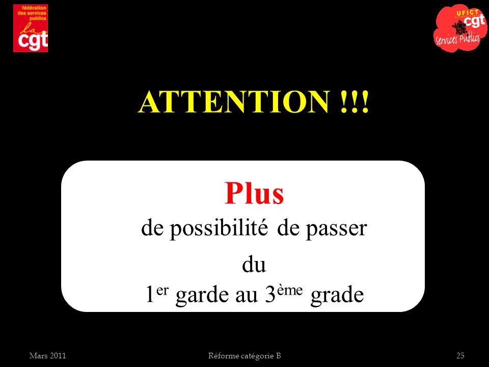 Mars 2011Réforme catégorie B25 ATTENTION !!.