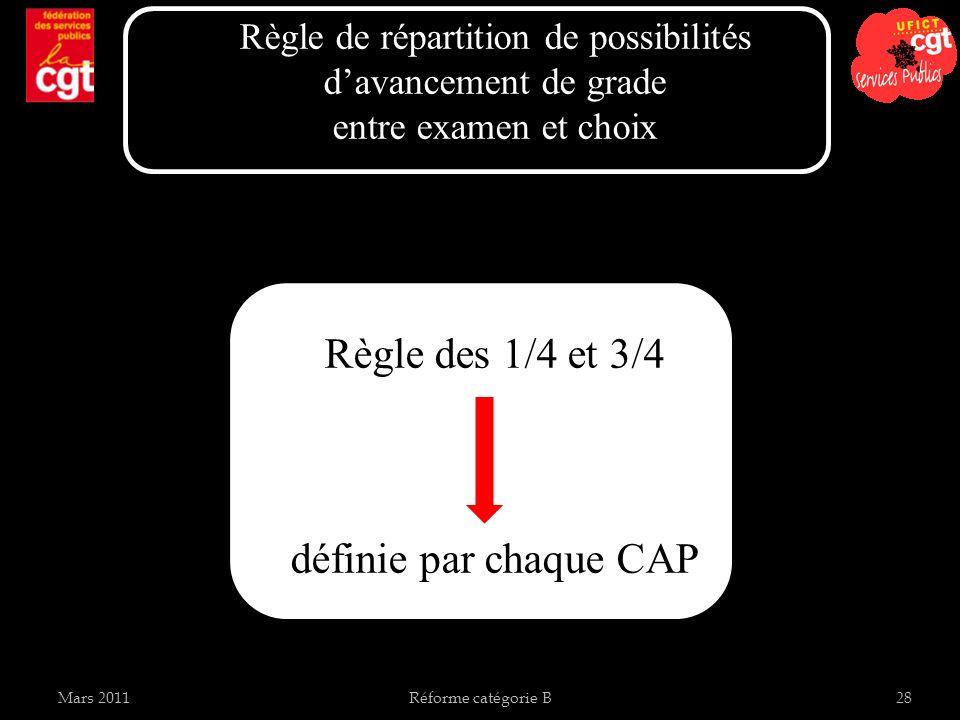 Mars 2011Réforme catégorie B28 Règle de répartition de possibilités davancement de grade entre examen et choix Règle des 1/4 et 3/4 définie par chaque
