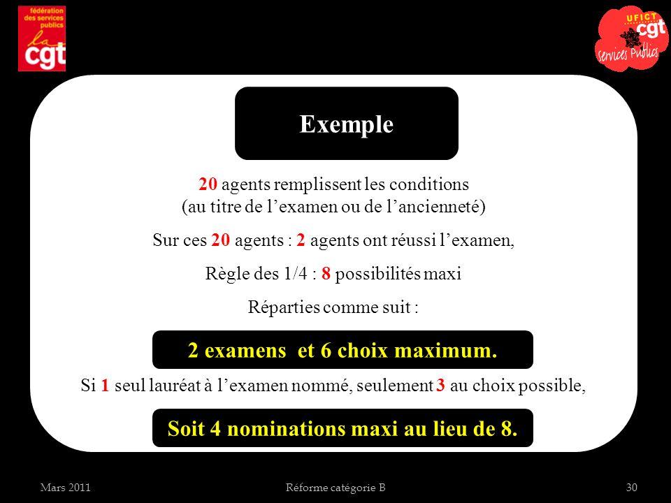 Mars 2011Réforme catégorie B30 20 agents remplissent les conditions (au titre de lexamen ou de lancienneté) Sur ces 20 agents : 2 agents ont réussi le