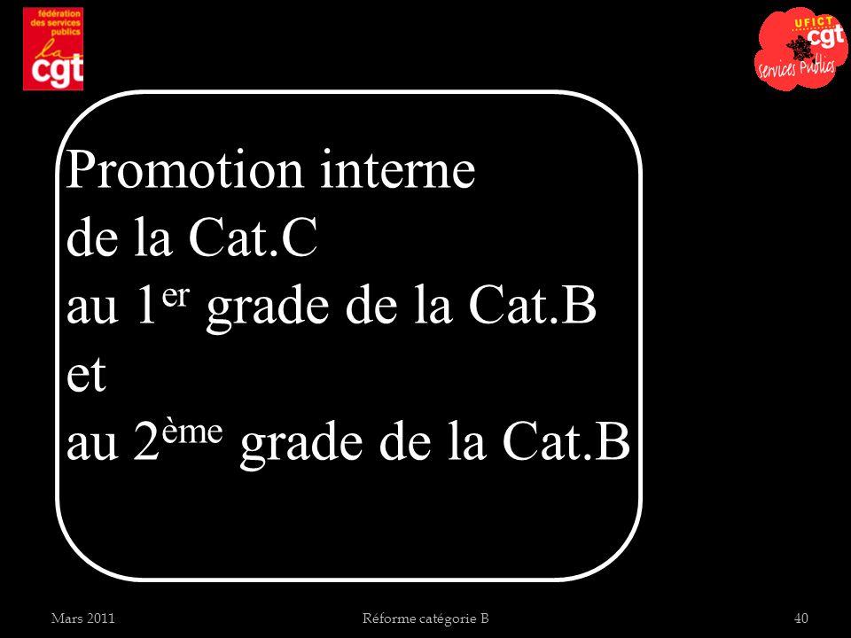 Mars 2011Réforme catégorie B40 Promotion interne de la Cat.C au 1 er grade de la Cat.B et au 2 ème grade de la Cat.B