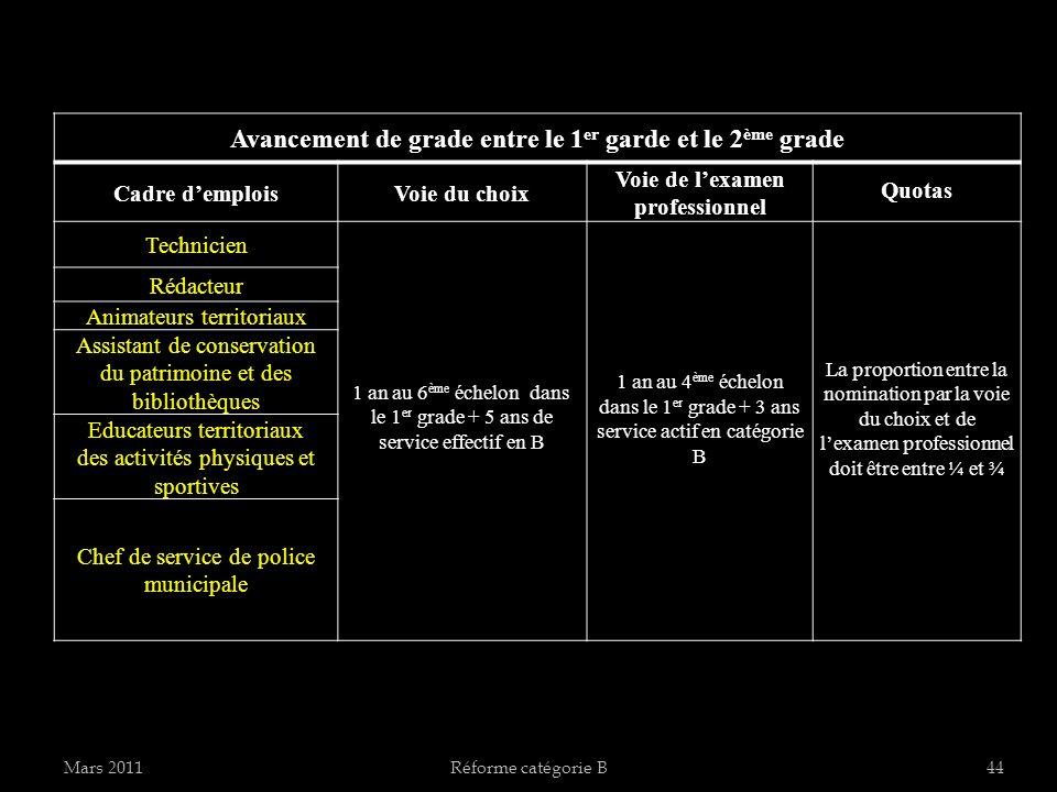 Mars 2011Réforme catégorie B44 Avancement de grade entre le 1 er garde et le 2 ème grade Cadre demploisVoie du choix Voie de lexamen professionnel Quo