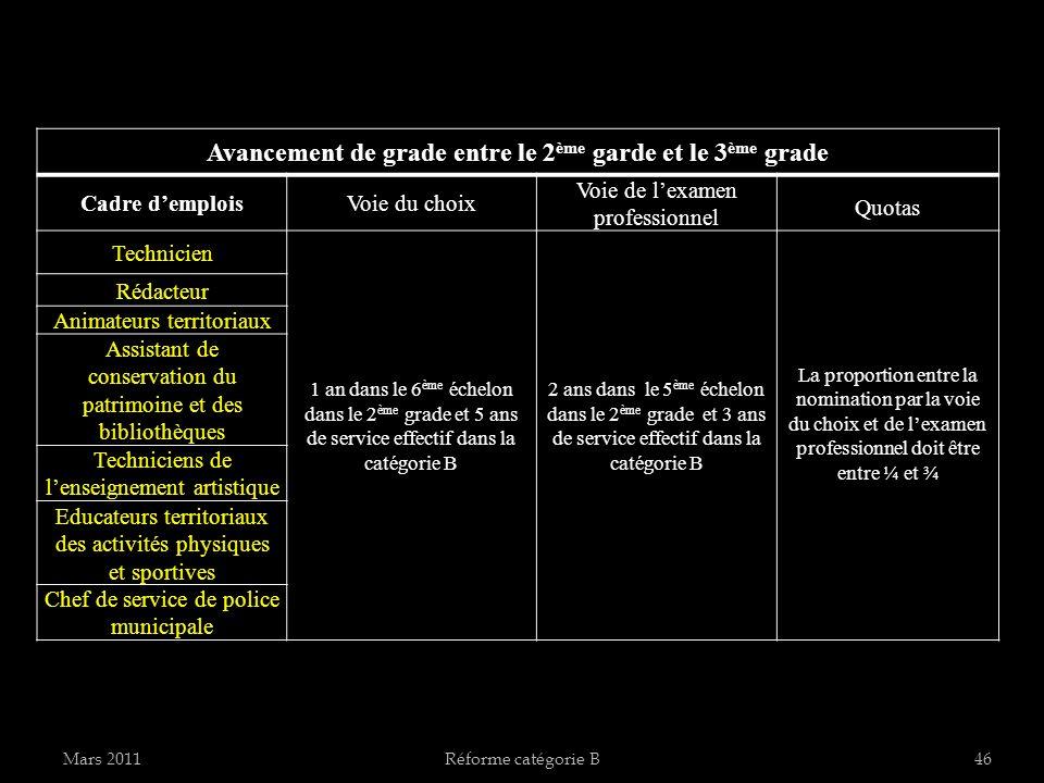 Mars 2011Réforme catégorie B46 Avancement de grade entre le 2 ème garde et le 3 ème grade Cadre demploisVoie du choix Voie de lexamen professionnel Qu