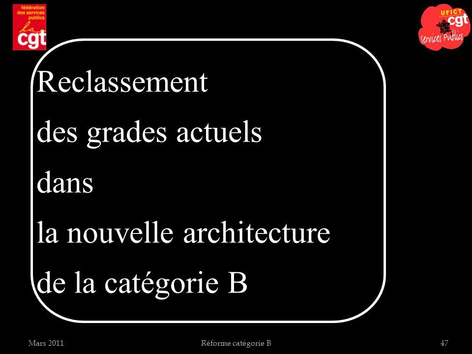 Mars 2011Réforme catégorie B47 Reclassement des grades actuels dans la nouvelle architecture de la catégorie B