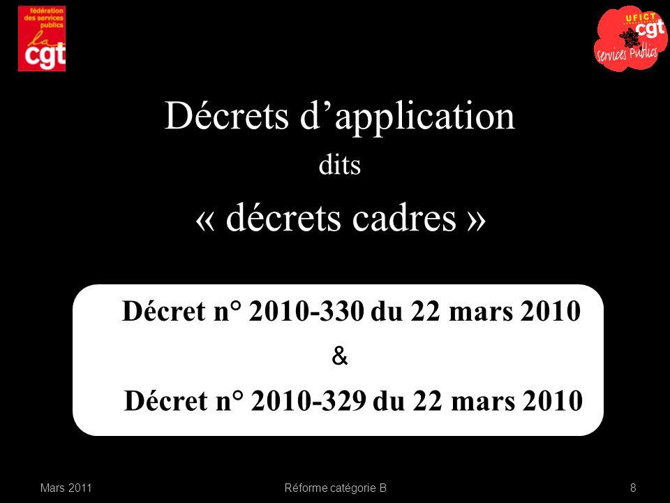 Décrets dapplication dits « décrets cadres » Réforme catégorie B8Mars 2011 Décret n° 2010-330 du 22 mars 2010 & Décret n° 2010-329 du 22 mars 2010