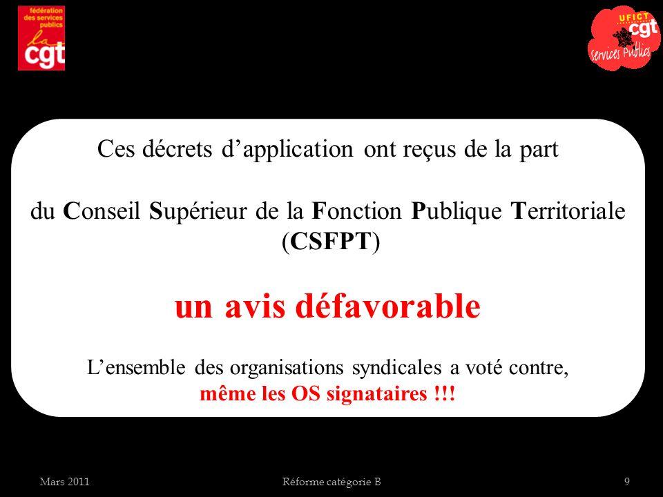 Mars 2011Réforme catégorie B9 Ces décrets dapplication ont reçus de la part du Conseil Supérieur de la Fonction Publique Territoriale (CSFPT) un avis