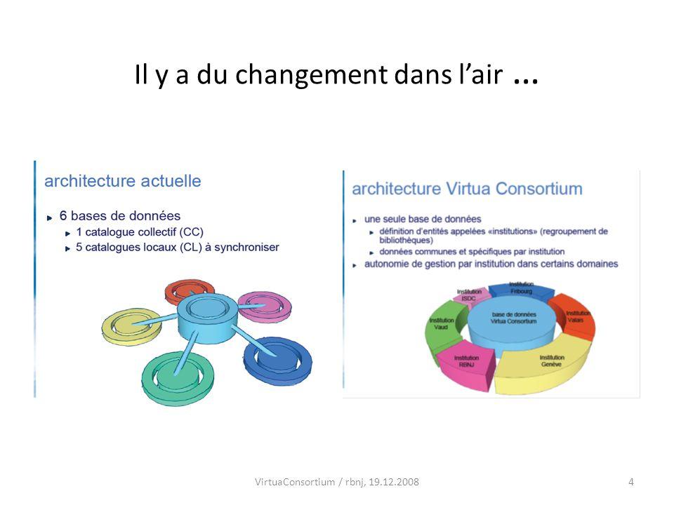 4 Il y a du changement dans lair … VirtuaConsortium / rbnj, 19.12.2008