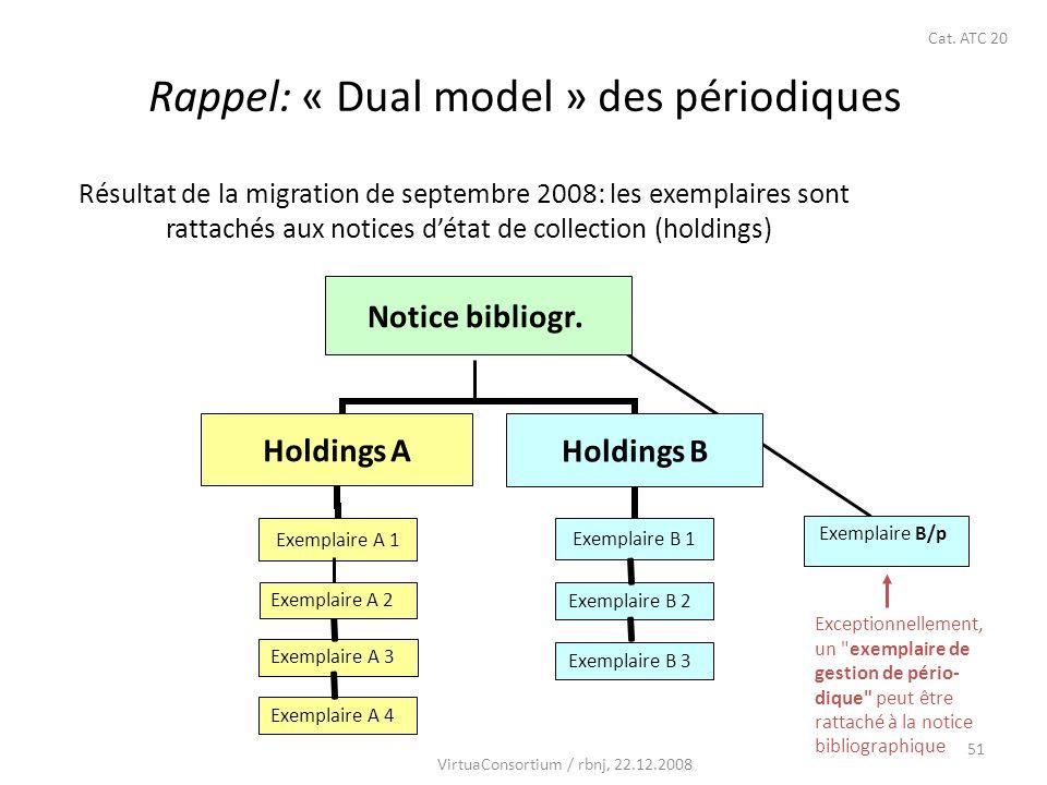 51 Rappel: « Dual model » des périodiques Exemplaire A 3 Exemplaire A 4 Exemplaire B 2 Exemplaire B 3 Exemplaire A 2 Exemplaire B/p Exceptionnellement, un exemplaire de gestion de pério- dique peut être rattaché à la notice bibliographique VirtuaConsortium / rbnj, 22.12.2008 Cat.