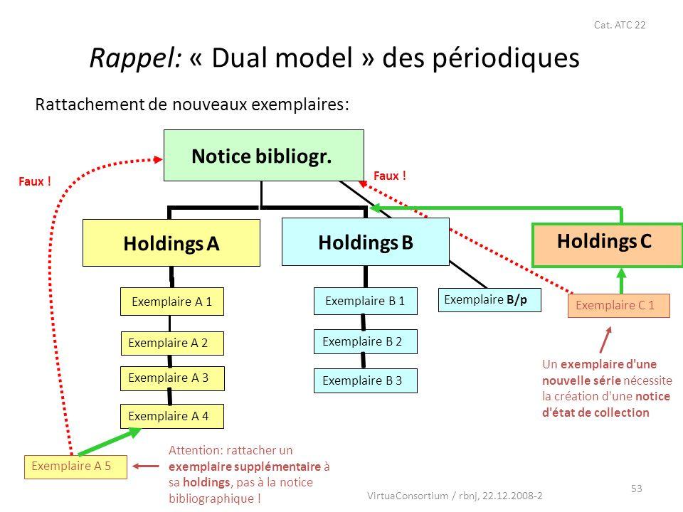 53 Rappel: « Dual model » des périodiques Exemplaire A 3 Exemplaire A 4 Exemplaire B 2 Exemplaire B 3 Exemplaire A 2 Exemplaire A 5 Exemplaire B/p Exemplaire C 1 Attention: rattacher un exemplaire supplémentaire à sa holdings, pas à la notice bibliographique .