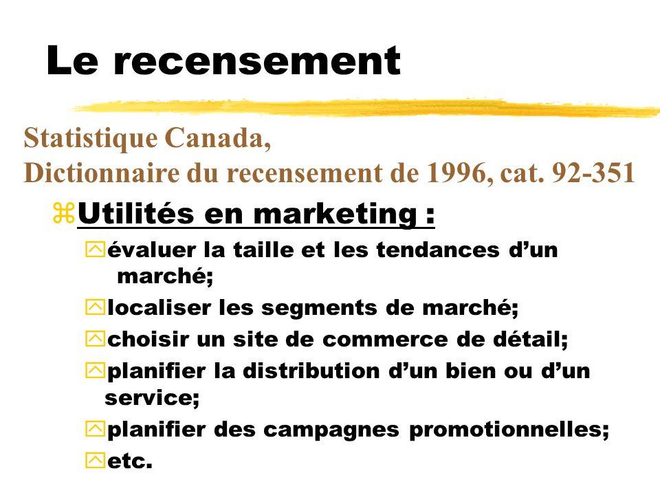 Le recensement zUtilités en marketing : yévaluer la taille et les tendances dun marché; ylocaliser les segments de marché; ychoisir un site de commerc