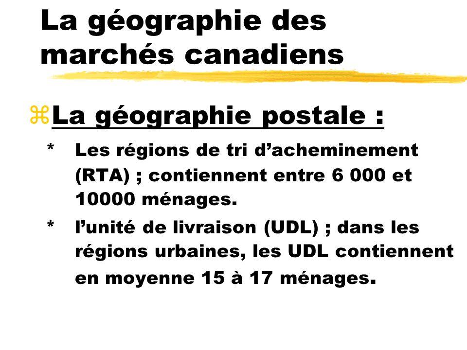 La géographie des marchés canadiens zLa géographie postale : *Les régions de tri dacheminement (RTA) ; contiennent entre 6 000 et 10000 ménages. *luni