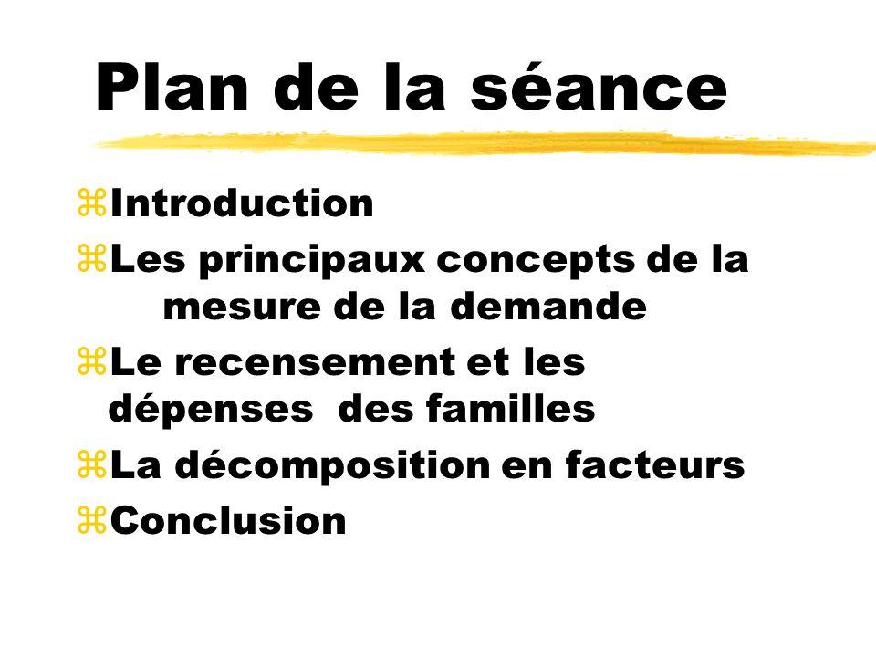 Plan de la séance zIntroduction zLes principaux concepts de la mesure de la demande zLe recensement et les dépenses des familles zLa décomposition en