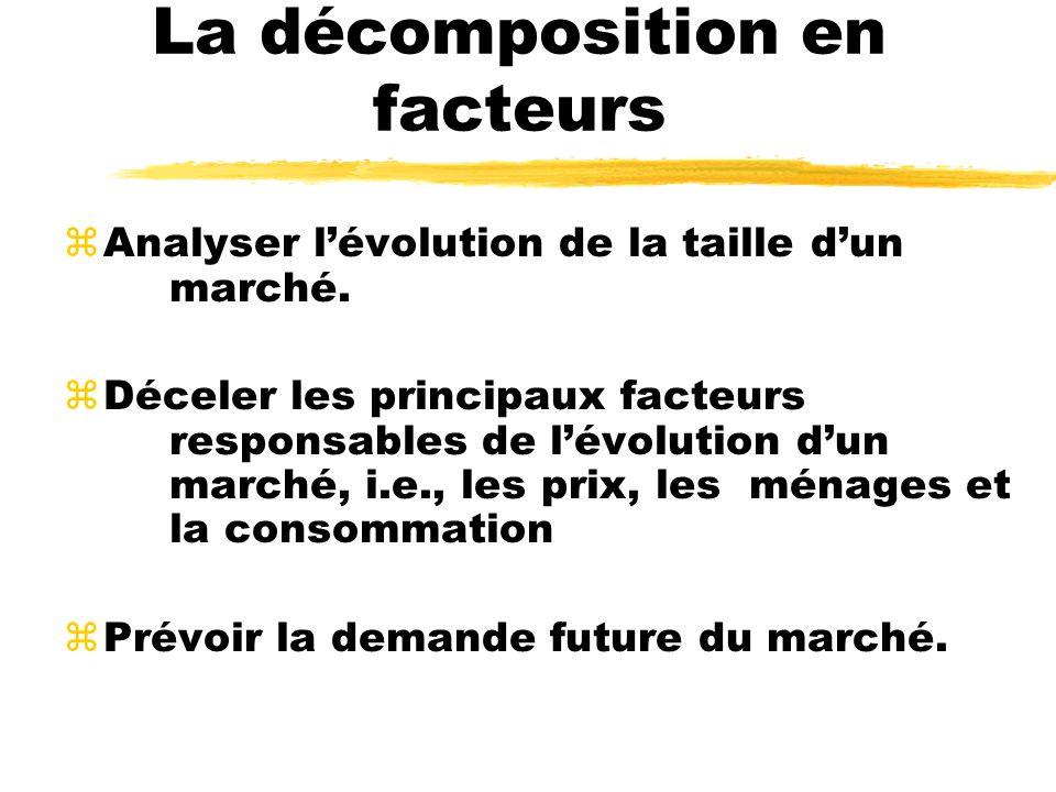 La décomposition en facteurs zAnalyser lévolution de la taille dun marché. zDéceler les principaux facteurs responsables de lévolution dun marché, i.e