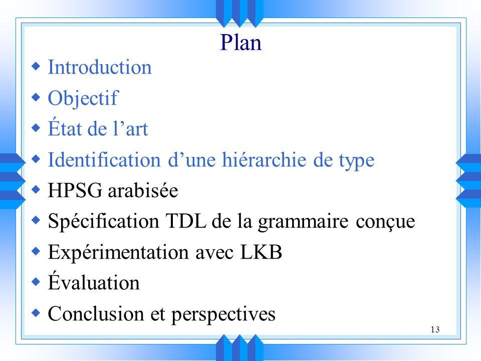 13 Plan Introduction Objectif État de lart Identification dune hiérarchie de type HPSG arabisée Spécification TDL de la grammaire conçue Expérimentation avec LKB Évaluation Conclusion et perspectives