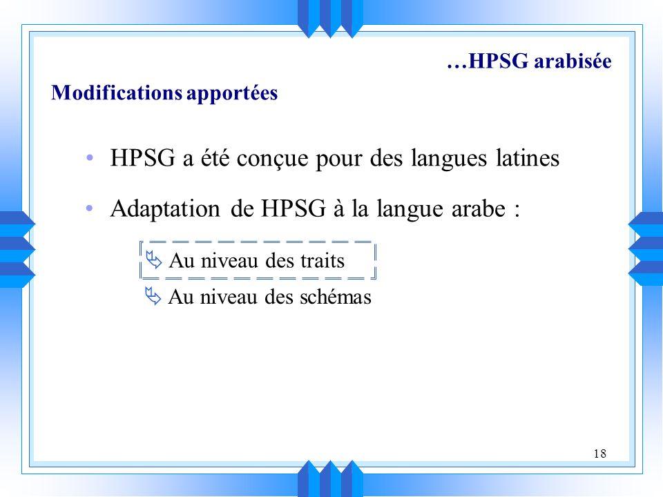 18 HPSG a été conçue pour des langues latines Adaptation de HPSG à la langue arabe : Au niveau des traits Au niveau des schémas …HPSG arabisée Modifications apportées