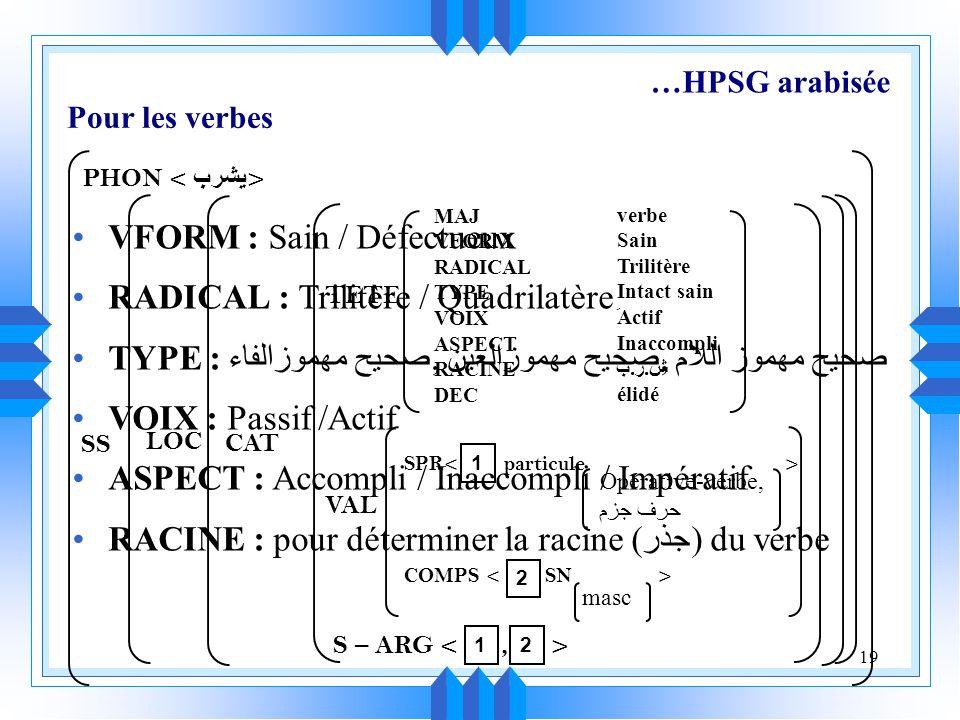 19 VFORM : Sain / Défectueux RADICAL : Trilitère / Quadrilatère TYPE : صحيح مهموزالفاء, صحيح مهموزالعين, صحيح مهموز اللام VOIX : Passif /Actif ASPECT : Accompli / Inaccompli / Impératif RACINE : pour déterminer la racine ( جذر ) du verbe Pour les verbes …HPSG arabisée PHON SS CAT TETE VAL S – ARG SPR COMPS MAJ VFORM RADICAL TYPE VOIX ASPECT RACINE DEC verbe Sain Trilitère Intact sain َ Actif Inaccompli ش.