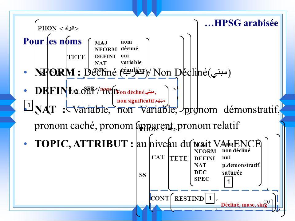 20 NFORM : Décliné ( معرب )/ Non Décliné( مبني ) DEFINI : oui / non NAT : Variable, non Variable, pronom démonstratif, pronom caché, pronom apparent, pronom relatif TOPIC, ATTRIBUT : au niveau du trait VALENCE Pour les noms …HPSG arabisée PHON SS CAT TETE MAJ NFORM DEFINI NAT DEC SPEC nom non décliné nul p.demonstratif َ saturée CONT RESTIND 1 Décliné, masc, sing SPR PHON SS CAT TETE VAL MAJ NFORM DEFINI NAT DEC nom décliné oui variable َ régulière Non décliné مبني, non significatif مبهم 1 1