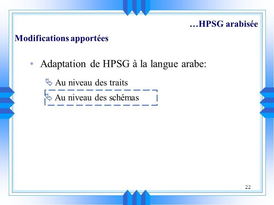 22 Adaptation de HPSG à la langue arabe: Au niveau des traits Au niveau des schémas …HPSG arabisée Modifications apportées