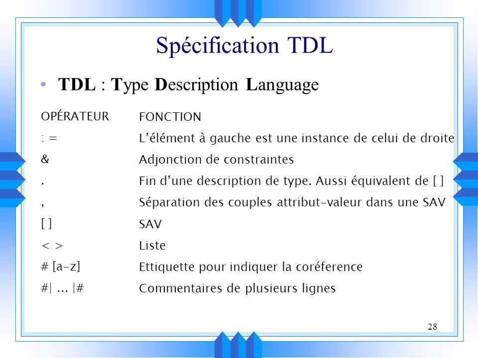 28 Spécification TDL TDL : Type Description Language OPÉRATEUR : = &., [ ] # [a-z] #|...