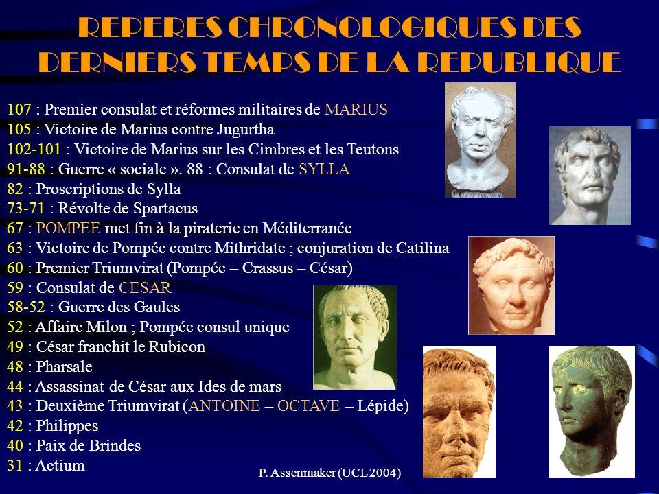 P. Assenmaker (UCL 2004)16 REPERES CHRONOLOGIQUES DES DERNIERS TEMPS DE LA REPUBLIQUE 107 : Premier consulat et réformes militaires de MARIUS 105 : Vi
