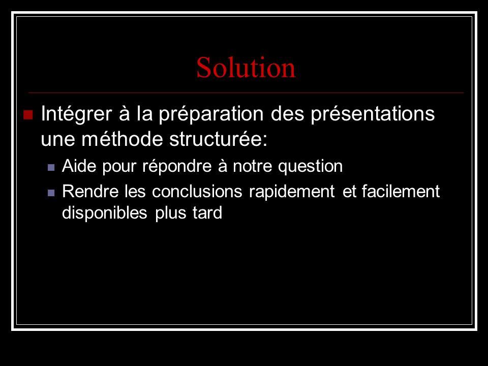 Solution Intégrer à la préparation des présentations une méthode structurée: Aide pour répondre à notre question Rendre les conclusions rapidement et facilement disponibles plus tard