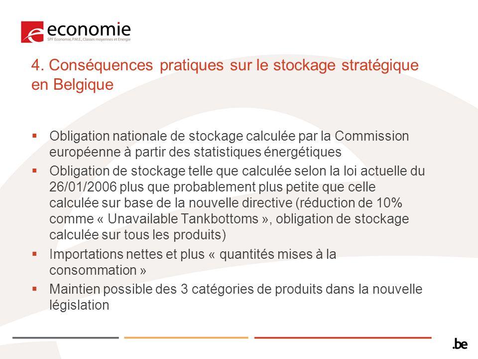 4. Conséquences pratiques sur le stockage stratégique en Belgique Obligation nationale de stockage calculée par la Commission européenne à partir des