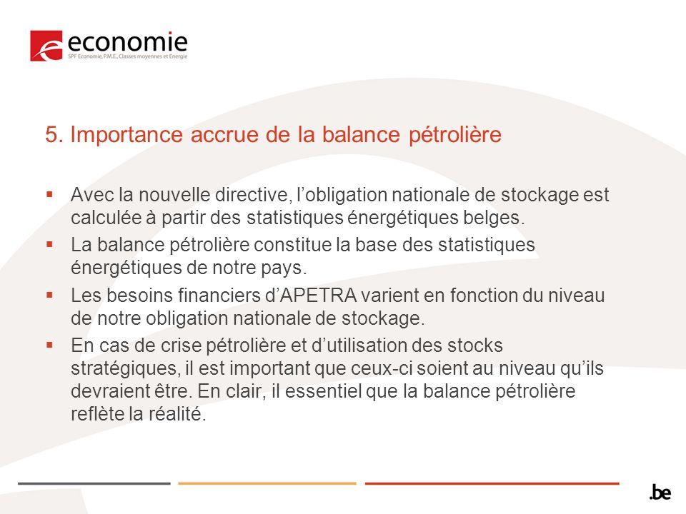 5. Importance accrue de la balance pétrolière Avec la nouvelle directive, lobligation nationale de stockage est calculée à partir des statistiques éne