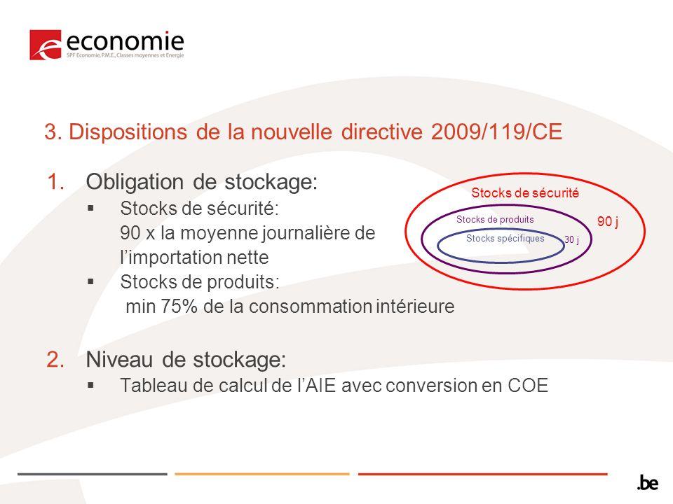3. Dispositions de la nouvelle directive 2009/119/CE 1.Obligation de stockage: Stocks de sécurité: 90 x la moyenne journalière de limportation nette S