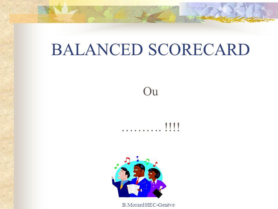 B.Morard HEC-Genève BALANCED SCORECARD Ou ………. !!!!