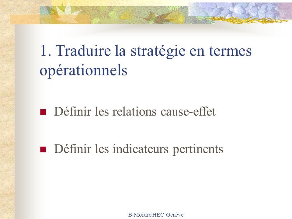 B.Morard HEC-Genève 1. Traduire la stratégie en termes opérationnels Définir les relations cause-effet Définir les indicateurs pertinents