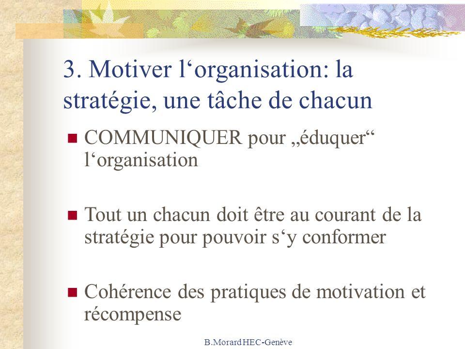 B.Morard HEC-Genève 3. Motiver lorganisation: la stratégie, une tâche de chacun COMMUNIQUER pour éduquer lorganisation Tout un chacun doit être au cou
