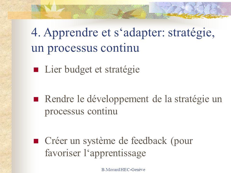 B.Morard HEC-Genève 4. Apprendre et sadapter: stratégie, un processus continu Lier budget et stratégie Rendre le développement de la stratégie un proc