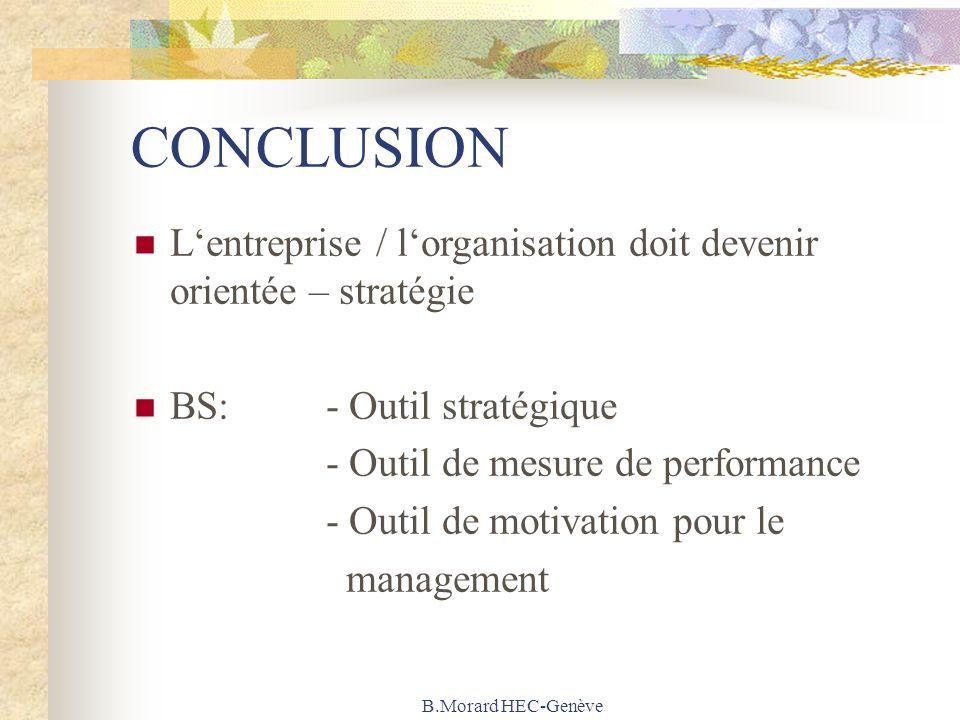 B.Morard HEC-Genève CONCLUSION Lentreprise / lorganisation doit devenir orientée – stratégie BS:- Outil stratégique - Outil de mesure de performance - Outil de motivation pour le management