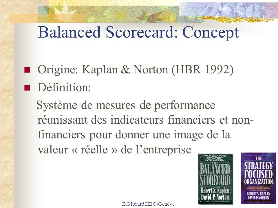 Balanced Scorecard: Concept Origine: Kaplan & Norton (HBR 1992) Définition: Système de mesures de performance réunissant des indicateurs financiers et non- financiers pour donner une image de la valeur « réelle » de lentreprise