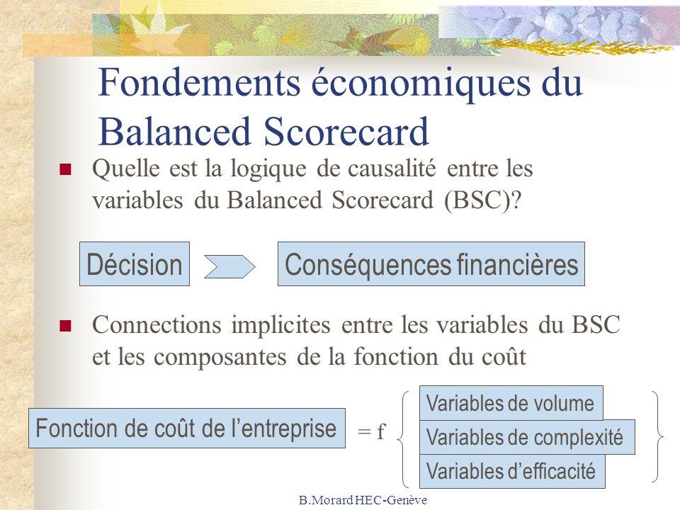 B.Morard HEC-Genève Fondements économiques du Balanced Scorecard Quelle est la logique de causalité entre les variables du Balanced Scorecard (BSC).