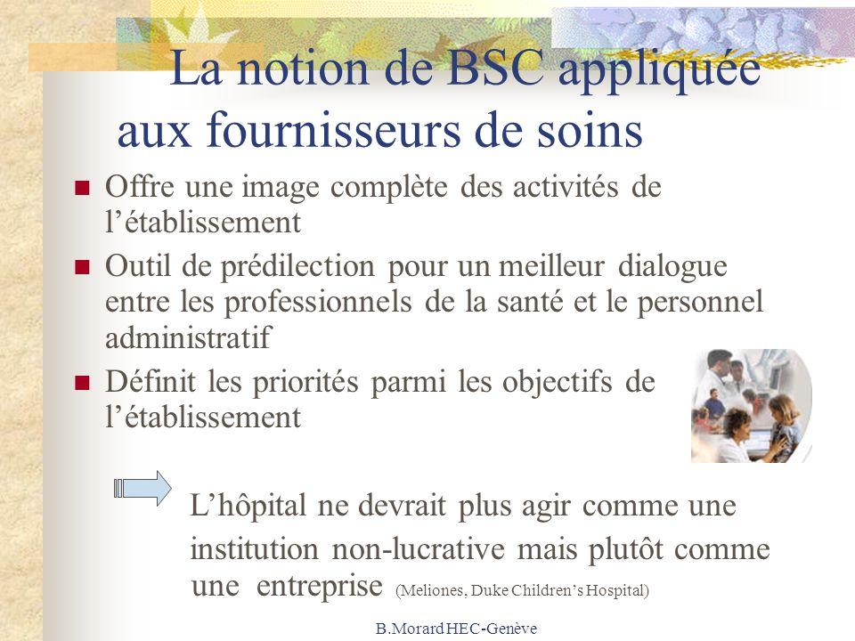 B.Morard HEC-Genève La notion de BSC appliquée aux fournisseurs de soins Offre une image complète des activités de létablissement Outil de prédilectio