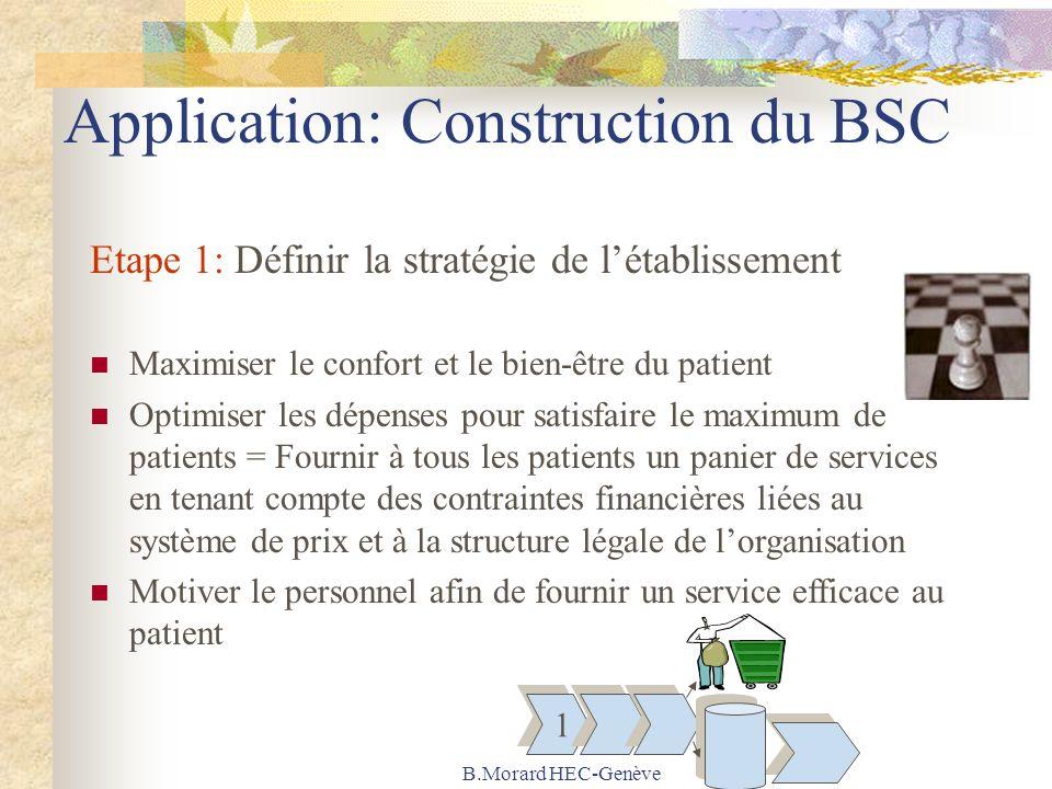 B.Morard HEC-Genève Application: Construction du BSC Etape 1: Définir la stratégie de létablissement Maximiser le confort et le bien-être du patient O
