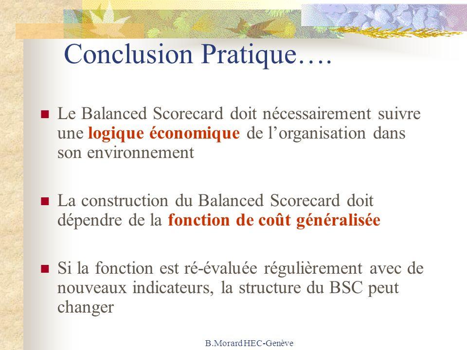 B.Morard HEC-Genève Conclusion Pratique….