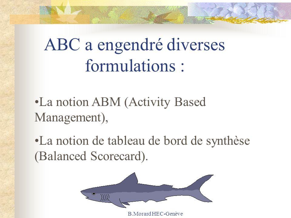 B.Morard HEC-Genève ABC a engendré diverses formulations : La notion ABM (Activity Based Management), La notion de tableau de bord de synthèse (Balanced Scorecard).
