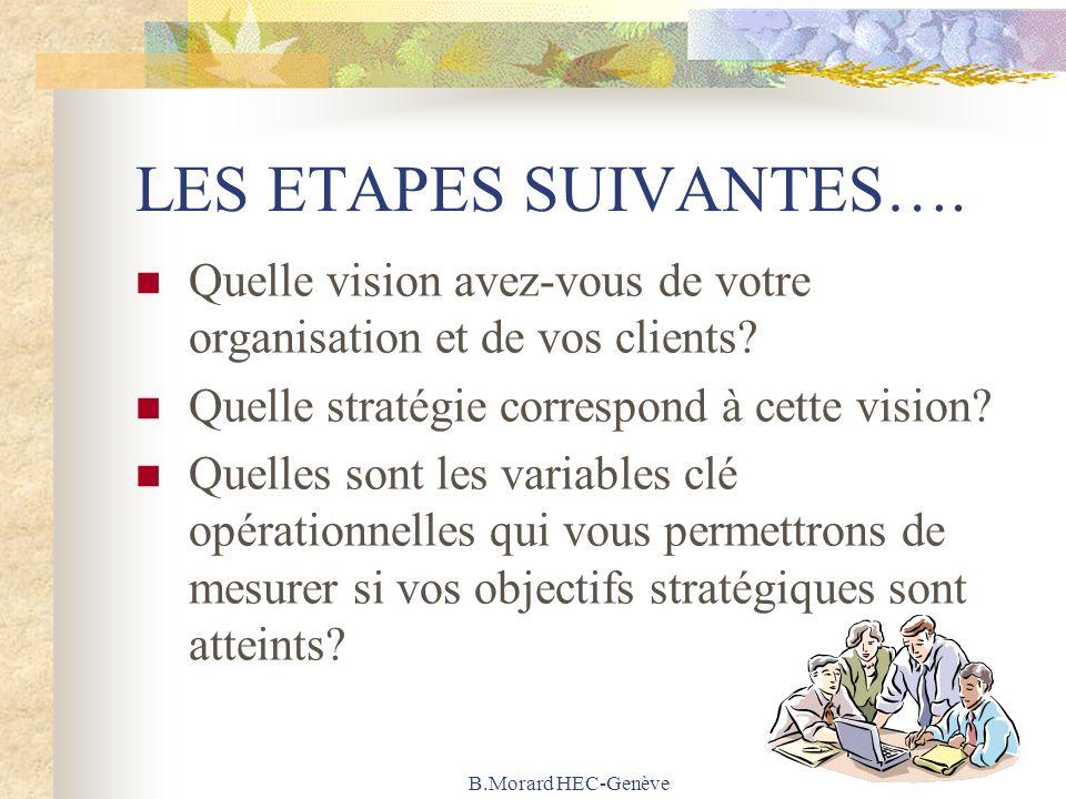 B.Morard HEC-Genève LES ETAPES SUIVANTES…. Quelle vision avez-vous de votre organisation et de vos clients? Quelle stratégie correspond à cette vision