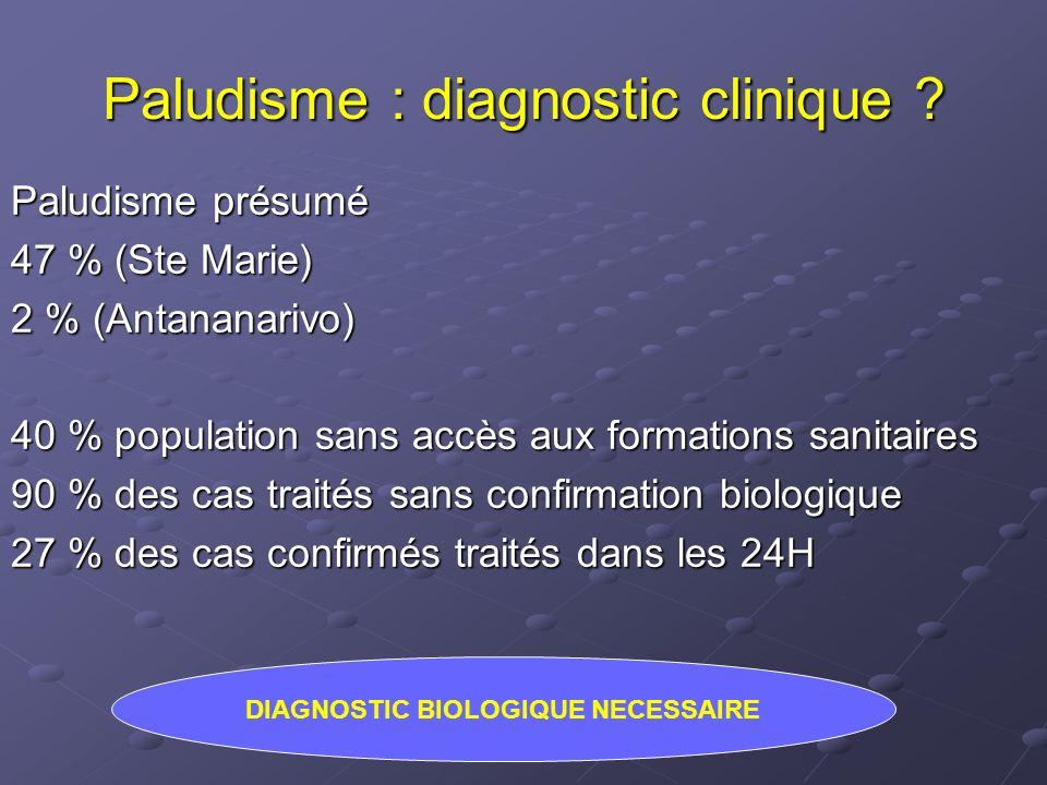 Etudes RDT effectuées à Madagascar CS Tm malaria Optimal T IT SD Mal Ag Bioline SD 05FK50 SD 05FK60 Espèces détectées Pf - Pnonf Pf Pf - Pan Antigènes détectés pLDH x 2 HRP2HRP2pLDH Sensibilité DP > 100/µl 96.8 % 95.2 % 87.3 % 98.4 % Date péremption 18 mois 12 mois 24 mois Résistancetempérature 4 – 30°C 2 – 30°C Coût (USD) 1.291.111.351.801.80
