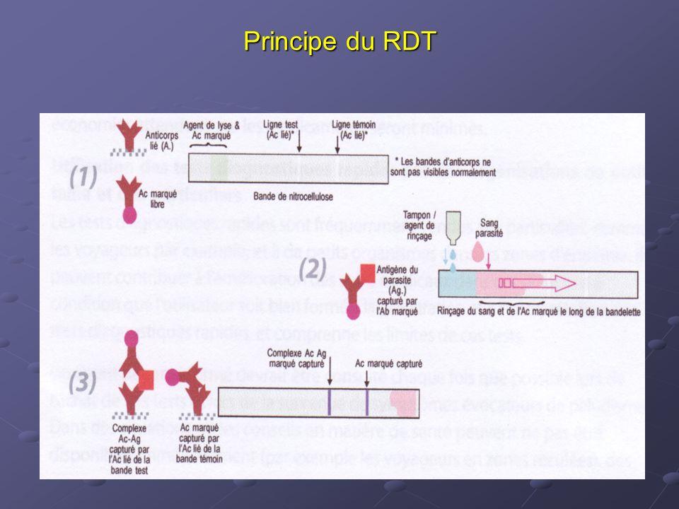 Choix dun RDT à Madagascar Un seul type pour tout le pays Détection du P.falciparum et de P.vivax Type HRP2 + pLDH vivax Pour les CSB en priorité (puis les hôpitaux) Evaluation en cours pour les agents communautaires