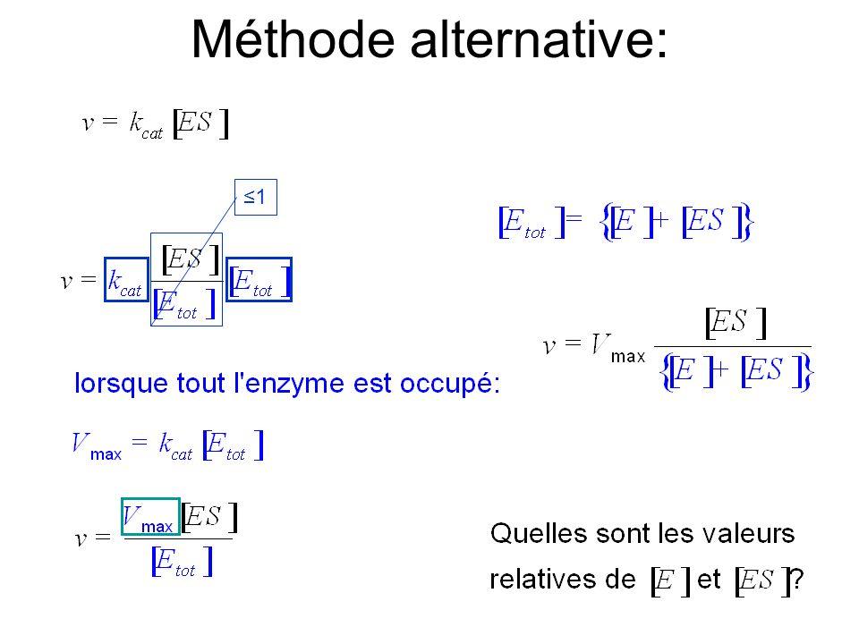 Méthode alternative: 1