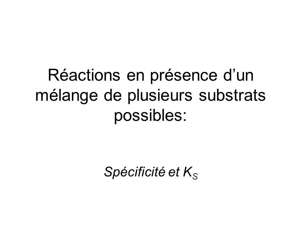 Réactions en présence dun mélange de plusieurs substrats possibles: Spécificité et K S