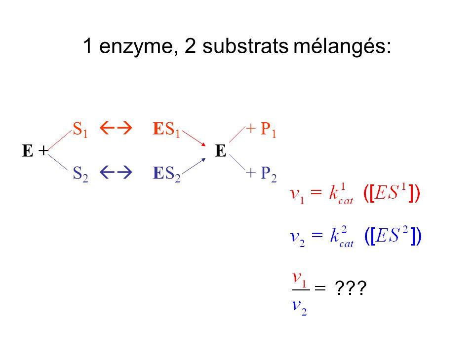 1 enzyme, 2 substrats mélangés: S 1 ES 1 + P 1 E + E S 2 ES 2 + P 2