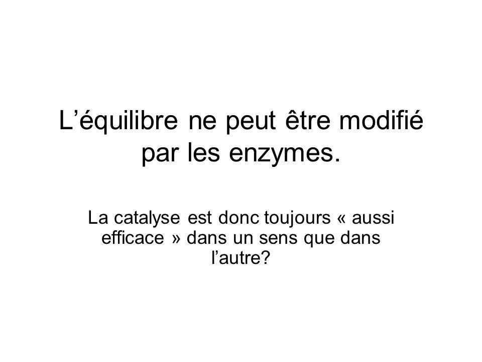 Léquilibre ne peut être modifié par les enzymes.