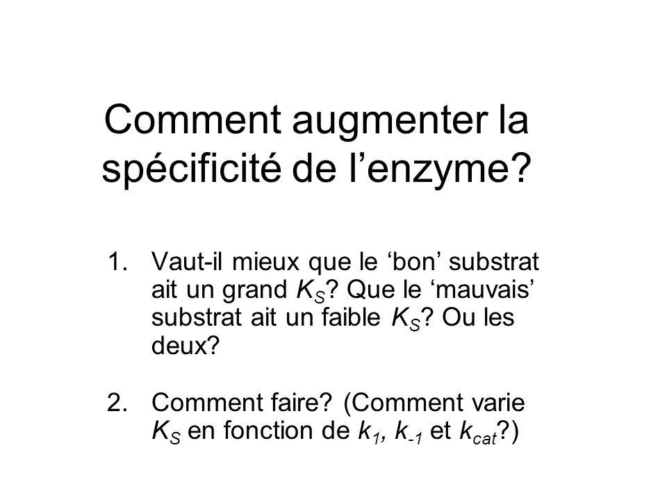 Comment augmenter la spécificité de lenzyme.1.Vaut-il mieux que le bon substrat ait un grand K S .