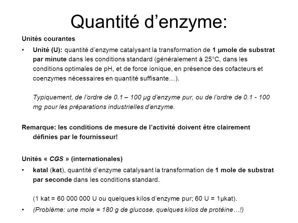 Quantité denzyme: Unités courantes Unité (U): quantité denzyme catalysant la transformation de 1 µmole de substrat par minute dans les conditions standard (généralement à 25°C, dans les conditions optimales de pH, et de force ionique, en présence des cofacteurs et coenzymes nécessaires en quantité suffisante…).