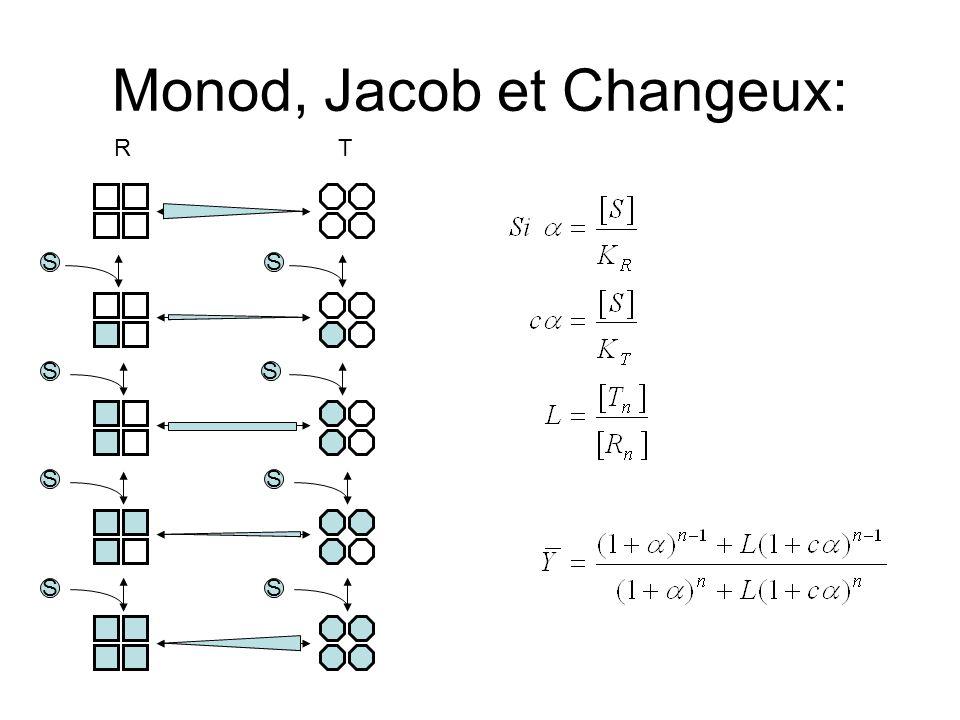 Monod, Jacob et Changeux: TR SS SS SS SS