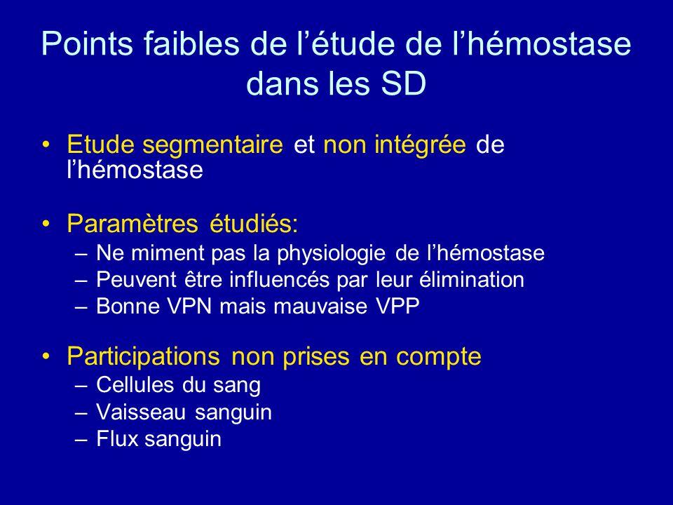 Points faibles de létude de lhémostase dans les SD Etude segmentaire et non intégrée de lhémostase Paramètres étudiés: –Ne miment pas la physiologie d